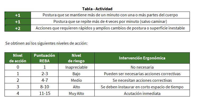 Tabla-Actividad